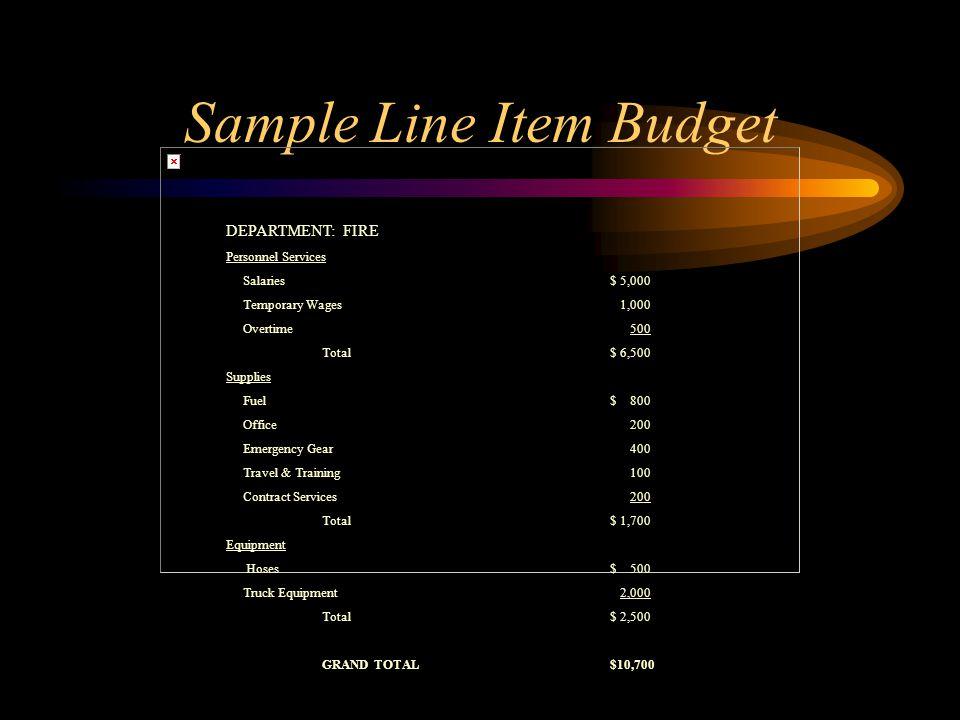 Sample Line Item Budget