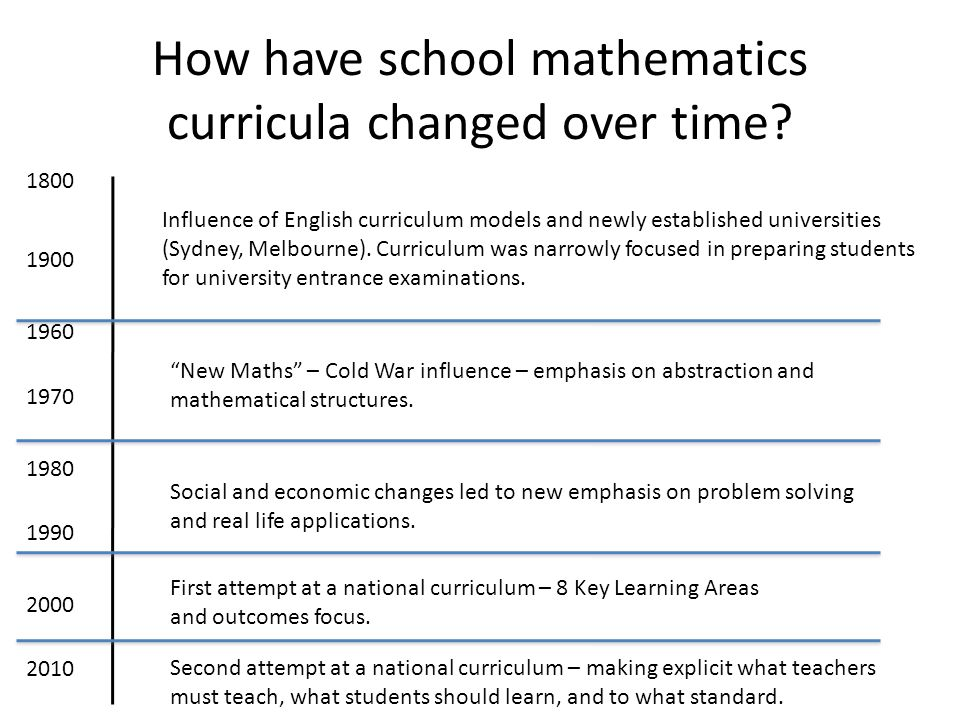 How have school mathematics curricula changed over time