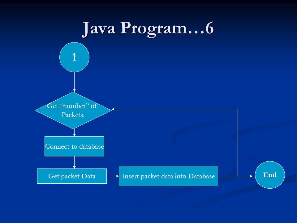 Insert packet data into Database