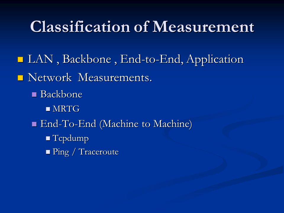 Classification of Measurement