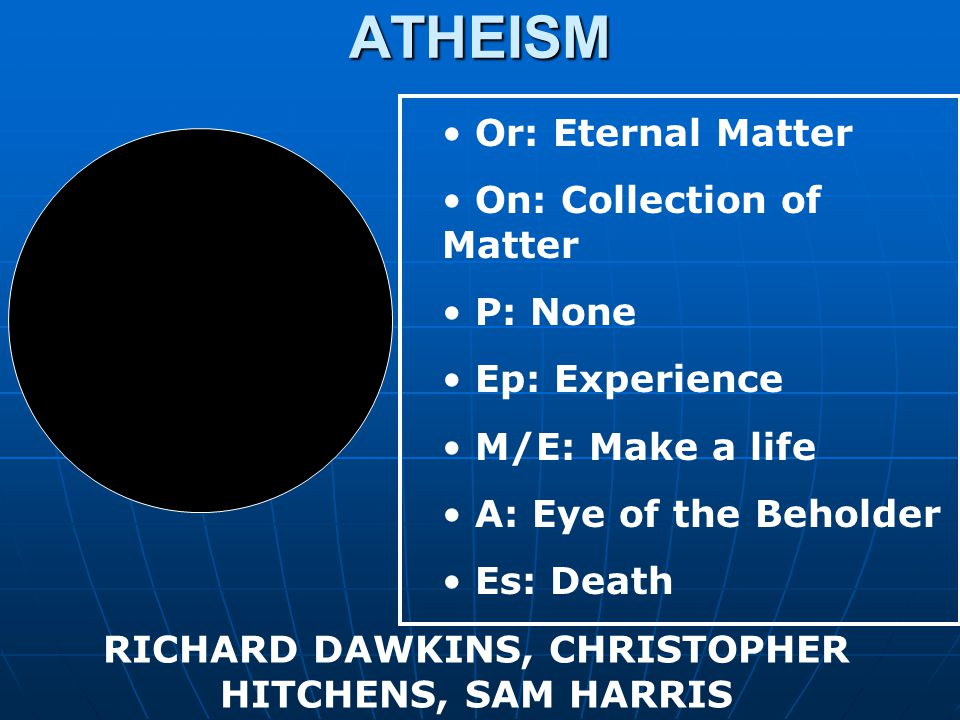RICHARD DAWKINS, CHRISTOPHER HITCHENS, SAM HARRIS