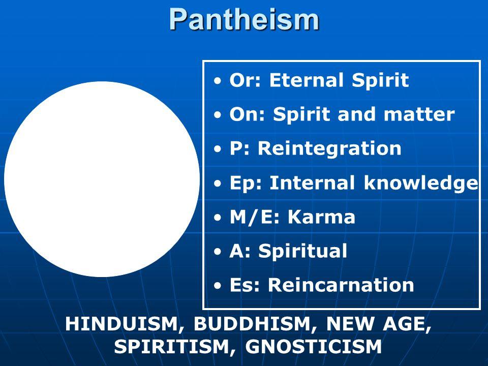 HINDUISM, BUDDHISM, NEW AGE, SPIRITISM, GNOSTICISM
