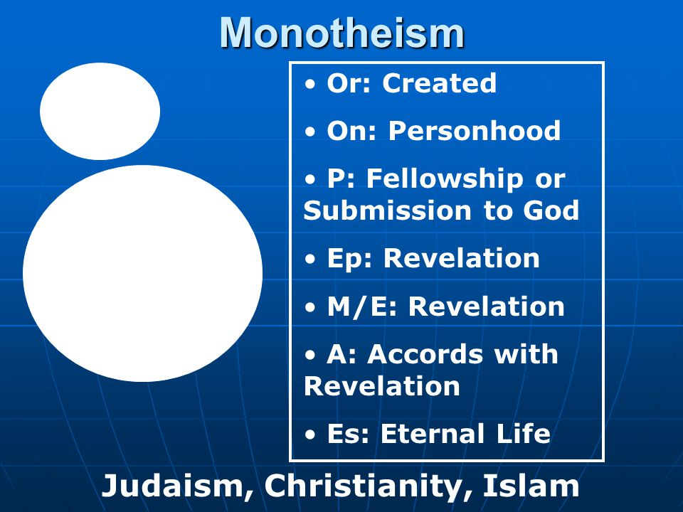 Judaism, Christianity, Islam