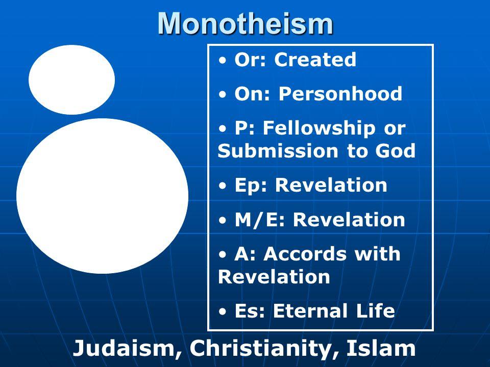 Judaism, Christianity, Islam