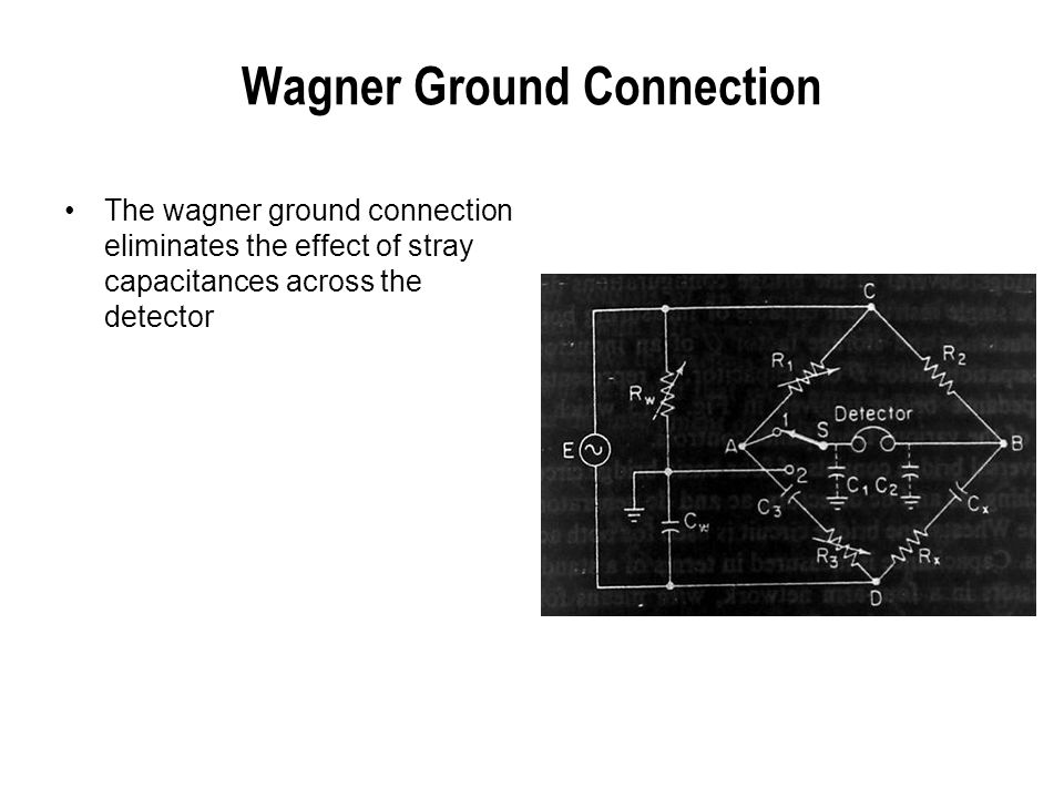 Wagner Ground Connection
