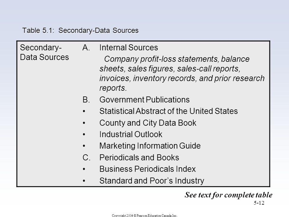 Table 5.1: Secondary-Data Sources