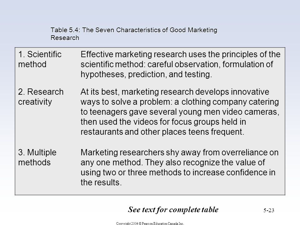 Table 5.4: The Seven Characteristics of Good Marketing Research