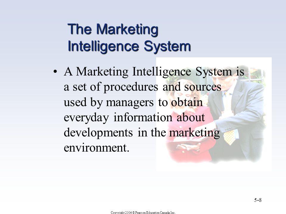 The Marketing Intelligence System