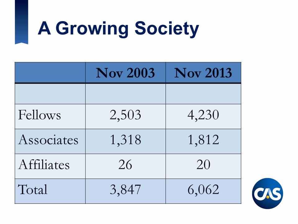 A Growing Society Nov 2003 Nov 2013 Fellows 2,503 4,230 Associates
