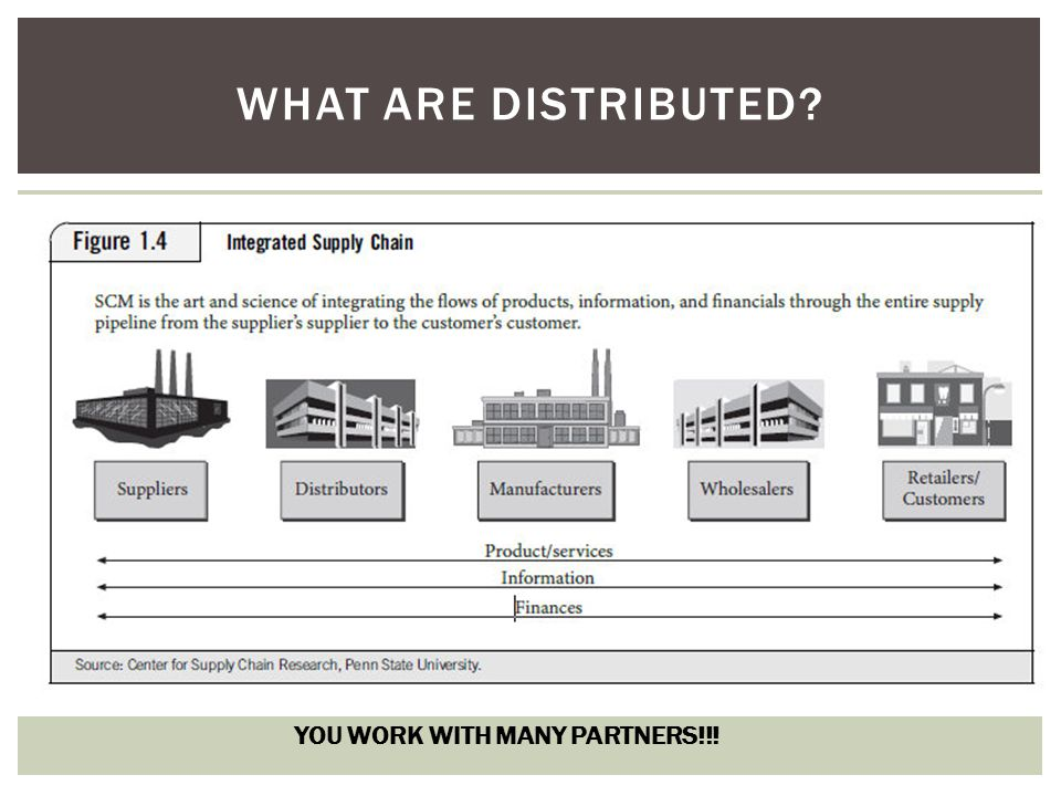 What are distributed YOU WORK WITH MANY PARTNERS!!!