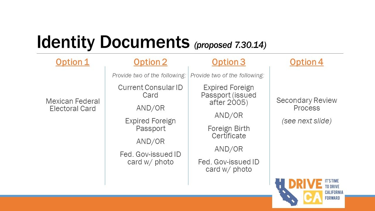 Identity Documents (proposed 7.30.14)