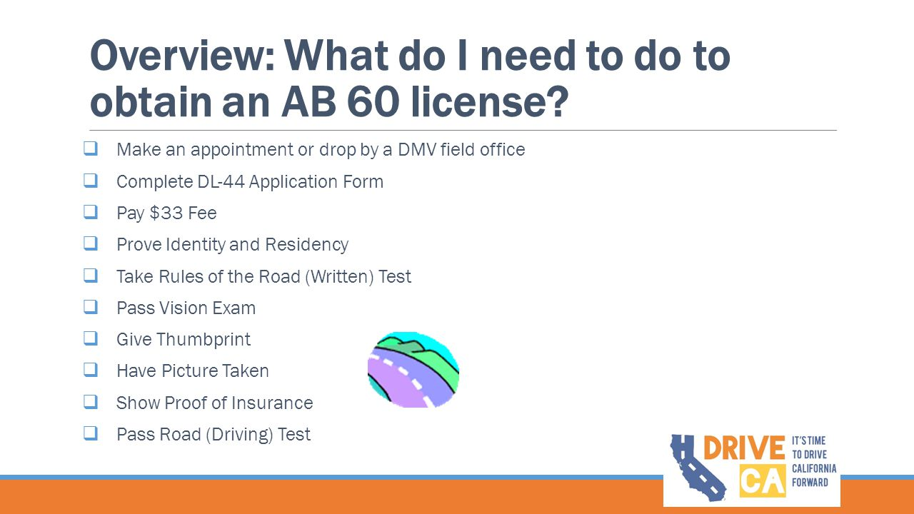 Overview: What do I need to do to obtain an AB 60 license