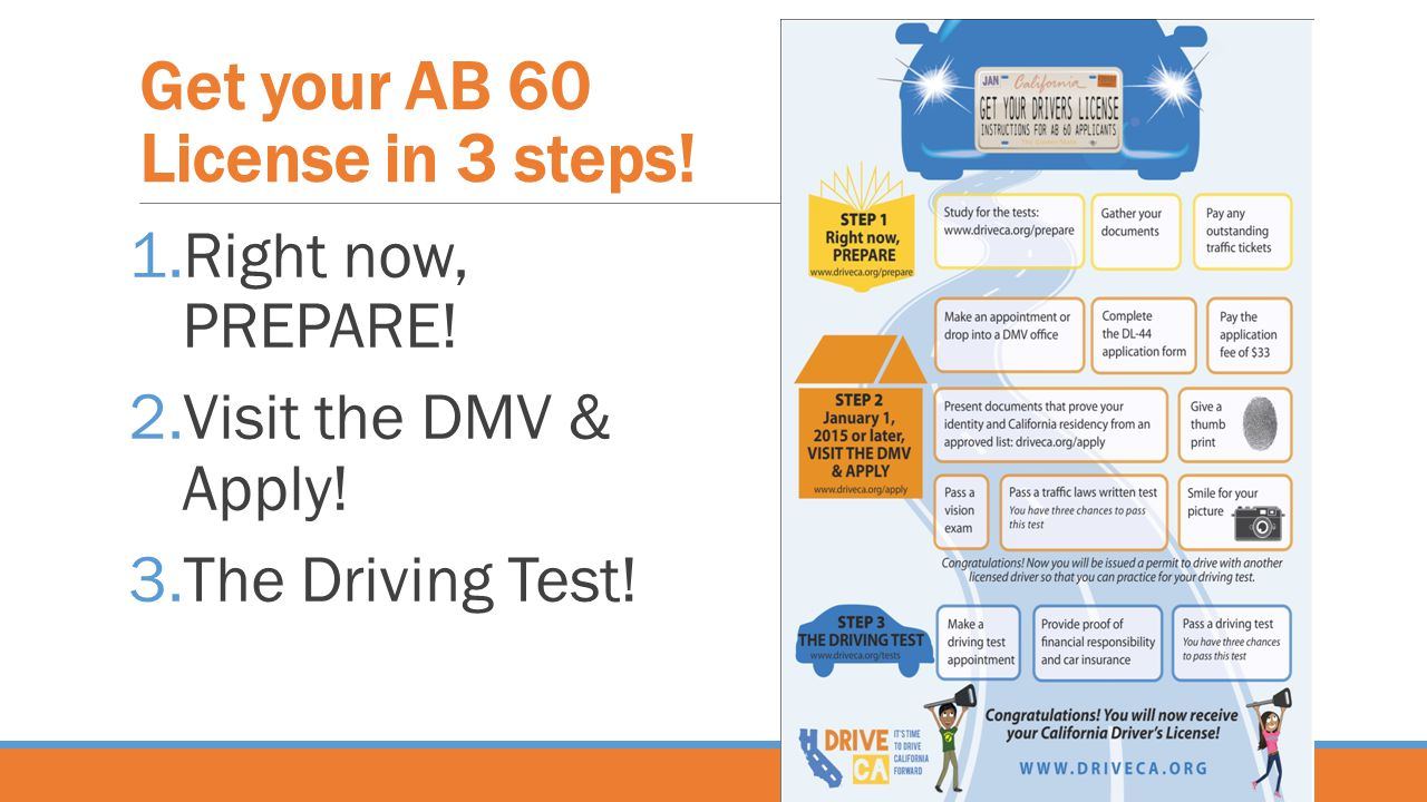 Get your AB 60 License in 3 steps!