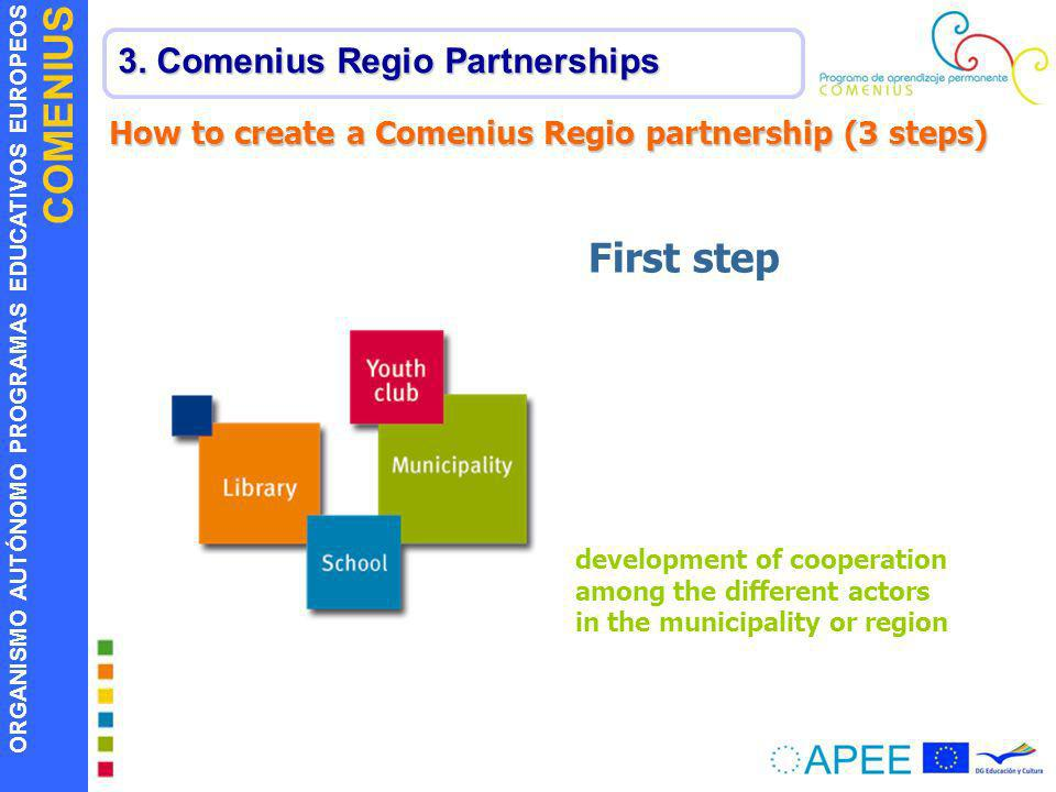 First step 3. Comenius Regio Partnerships