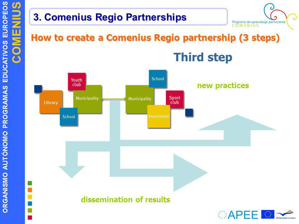 Third step 3. Comenius Regio Partnerships