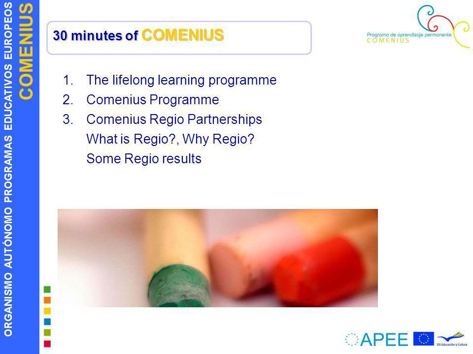 30 minutes of COMENIUS The lifelong learning programme. Comenius Programme. Comenius Regio Partnerships.