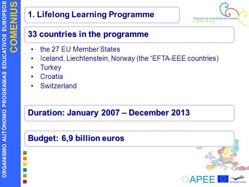 1. Lifelong Learning Programme