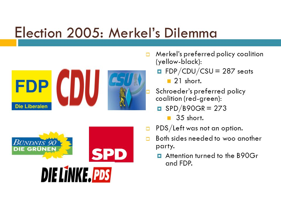 Election 2005: Merkel's Dilemma