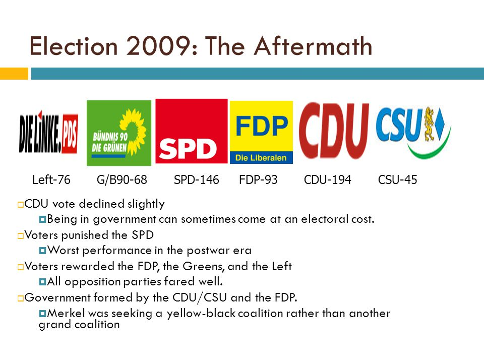 Election 2009: The Aftermath