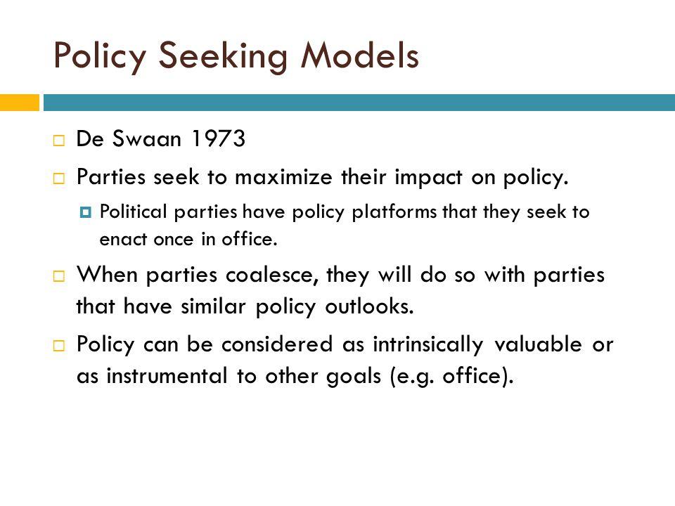 Policy Seeking Models De Swaan 1973