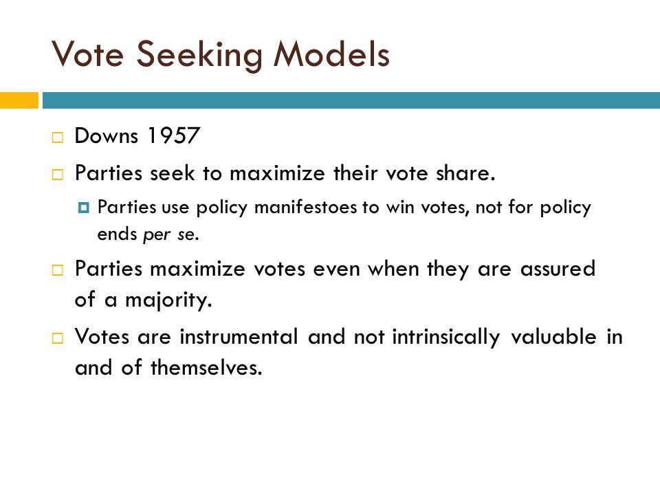 Vote Seeking Models Downs 1957
