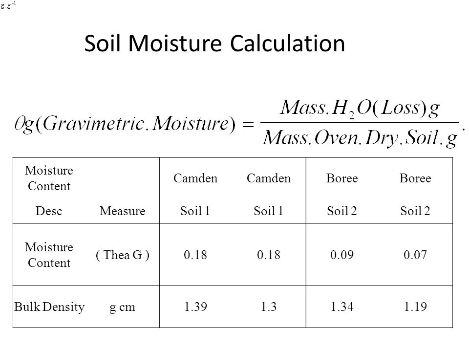 Soil Moisture Calculation