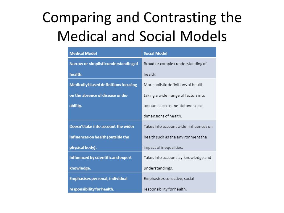 Comparing and Contrasting the Medical and Social Models