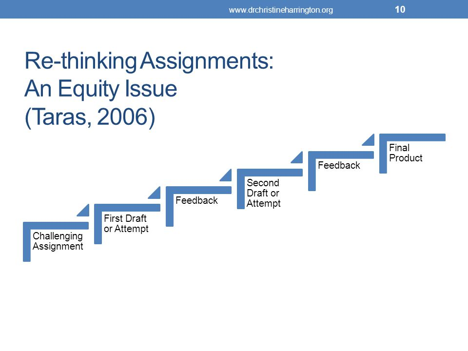Re-thinking Assignments: An Equity Issue (Taras, 2006)