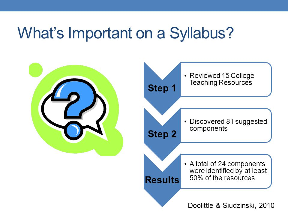 What's Important on a Syllabus