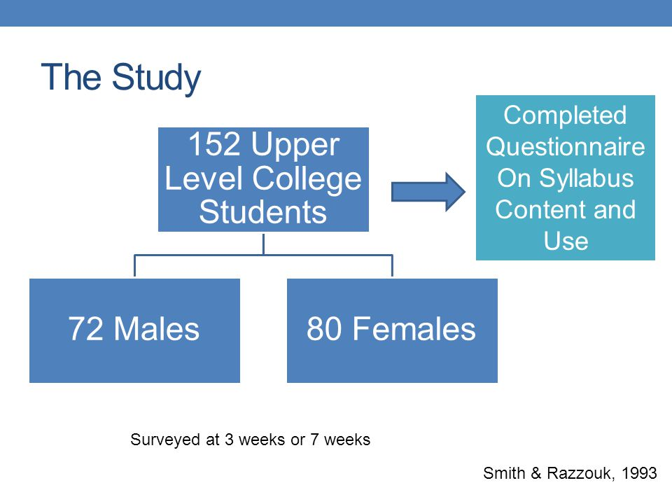 The Study 152 Upper Level College Students 72 Males 80 Females