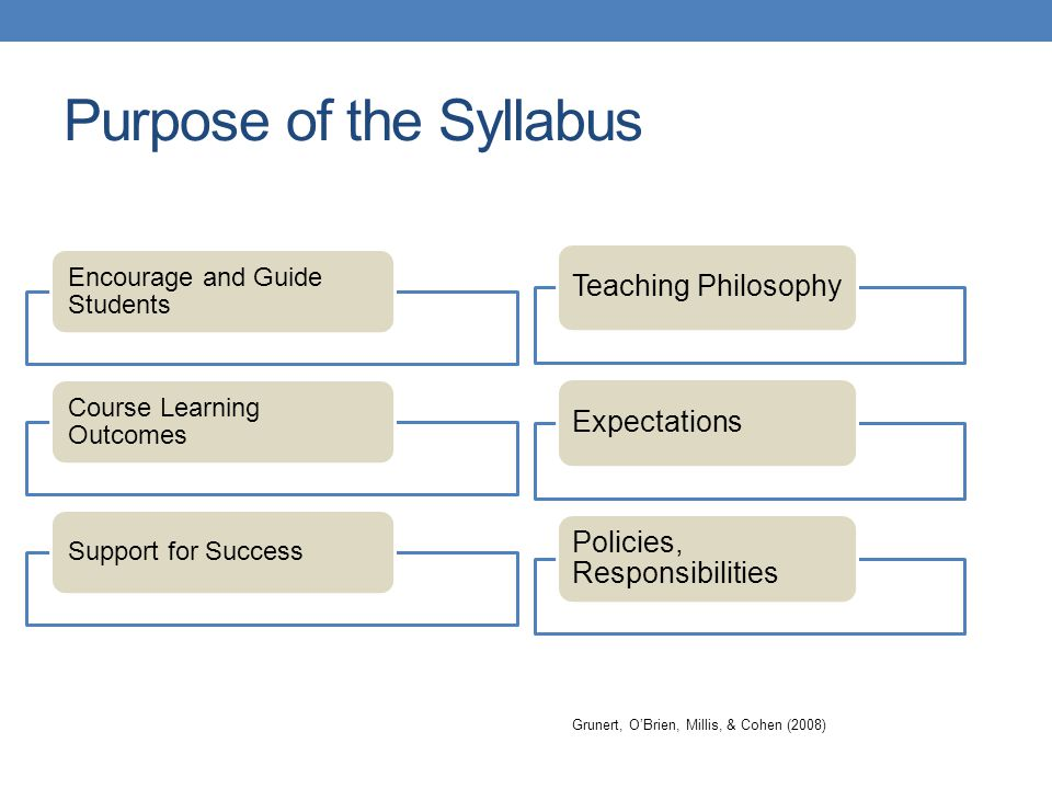 Purpose of the Syllabus
