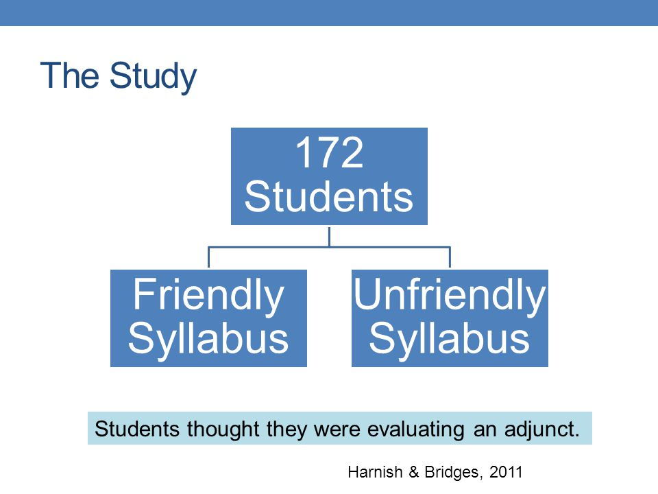 172 Students Friendly Syllabus Unfriendly Syllabus The Study