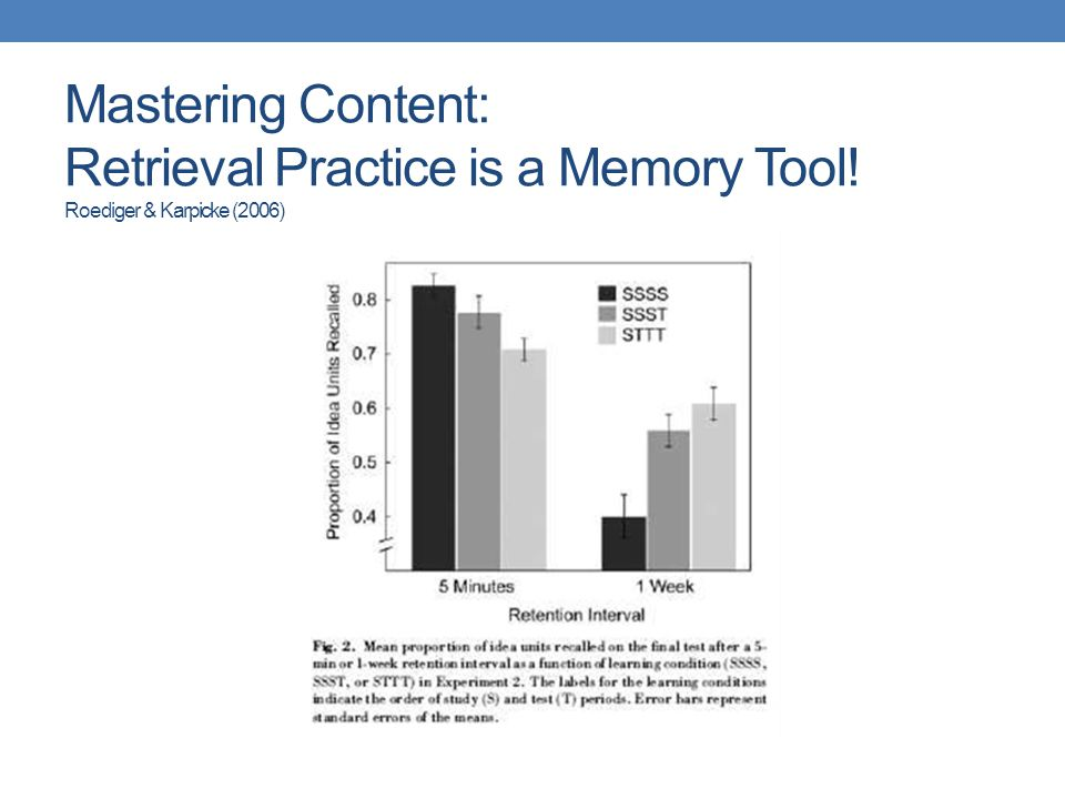 Mastering Content: Retrieval Practice is a Memory Tool