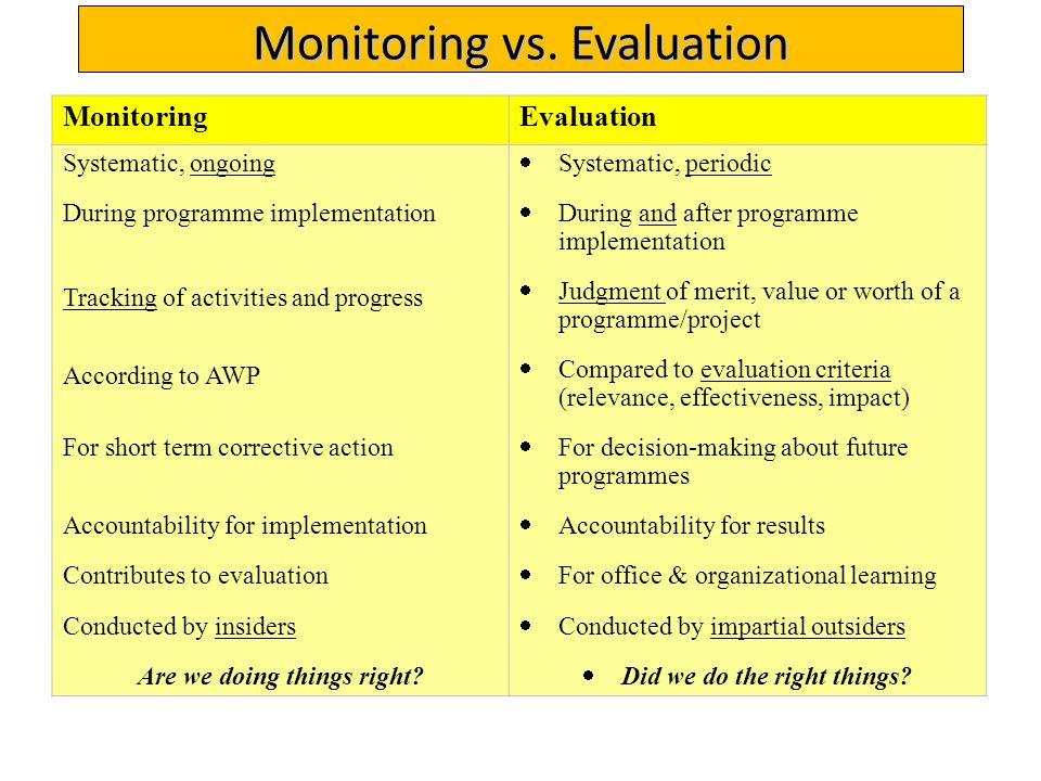 Monitoring vs. Evaluation