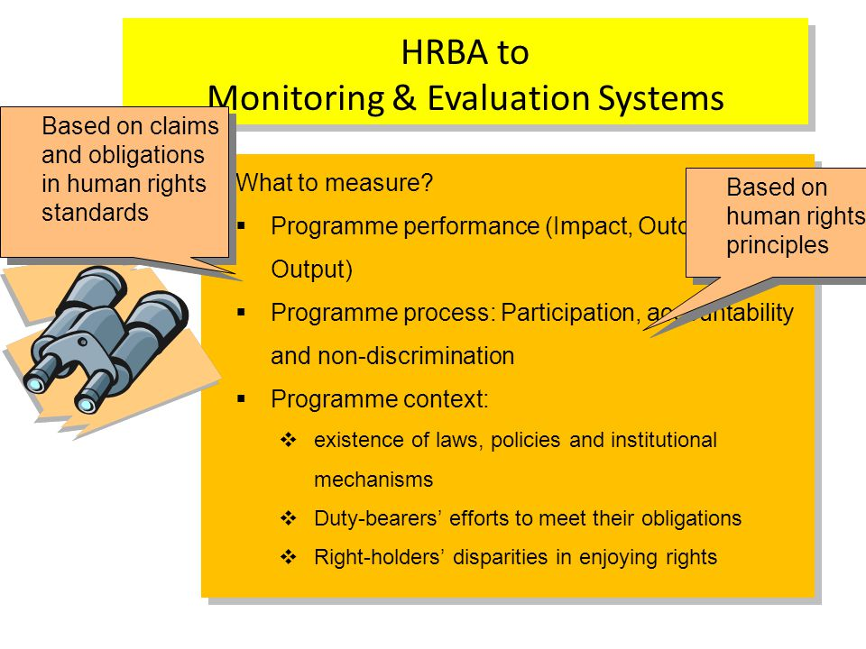HRBA to Monitoring & Evaluation Systems