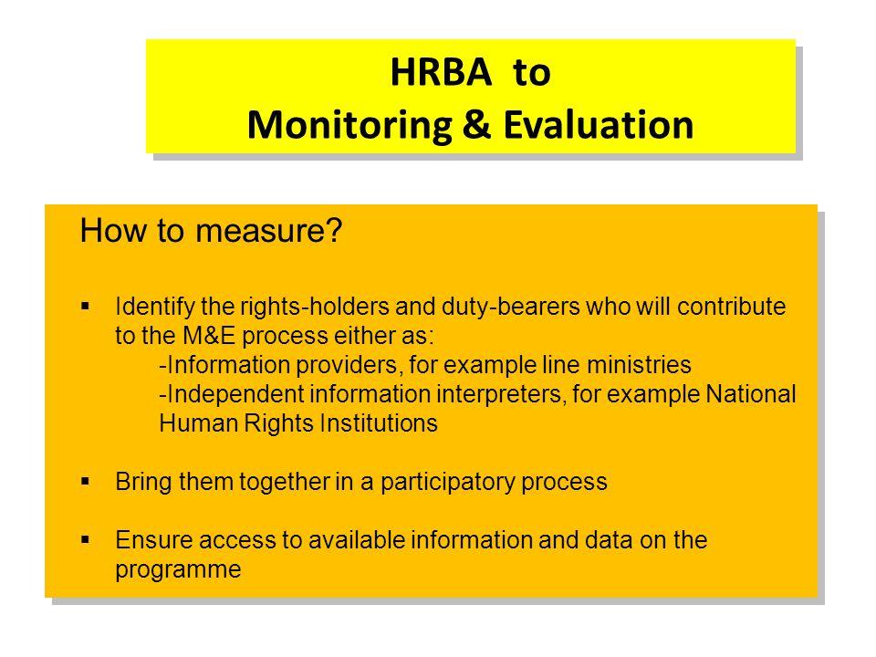 HRBA to Monitoring & Evaluation