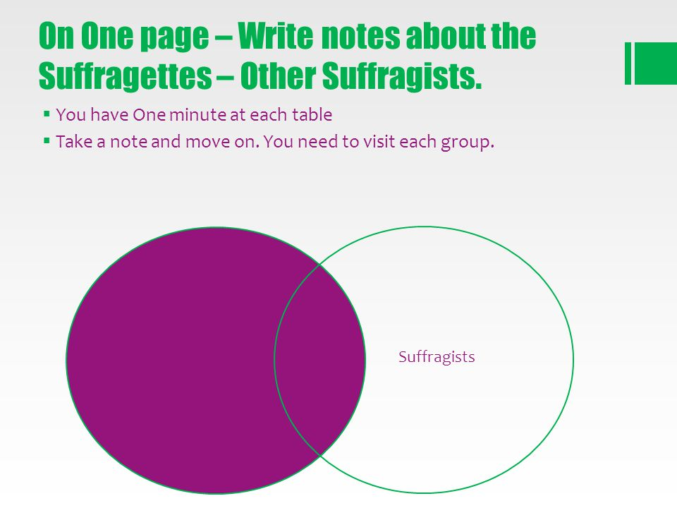 On One page – Write notes about the Suffragettes – Other Suffragists.