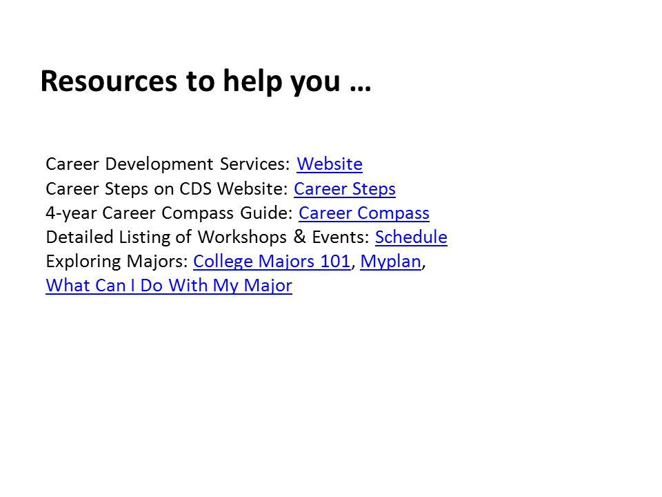 Resources to help you … Career Development Services: Website