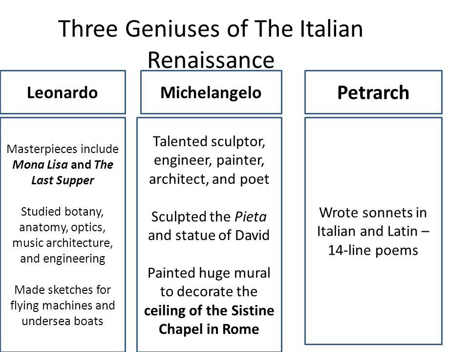 Three Geniuses of The Italian Renaissance