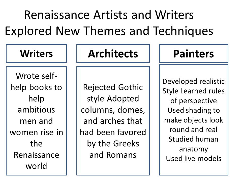 Renaissance Artists and Writers Explored New Themes and Techniques