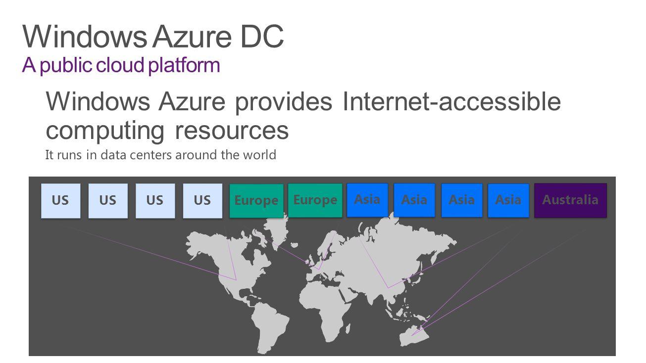 Windows Azure DC A public cloud platform