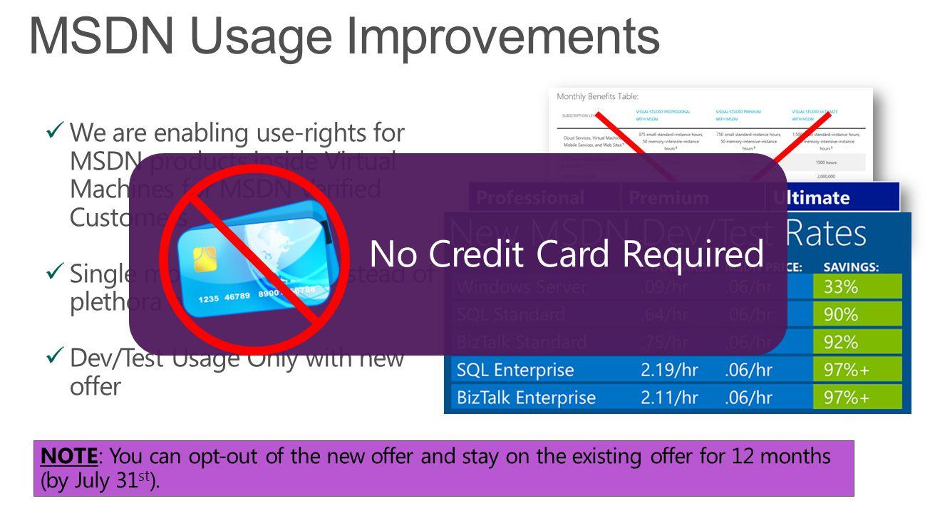 MSDN Usage Improvements