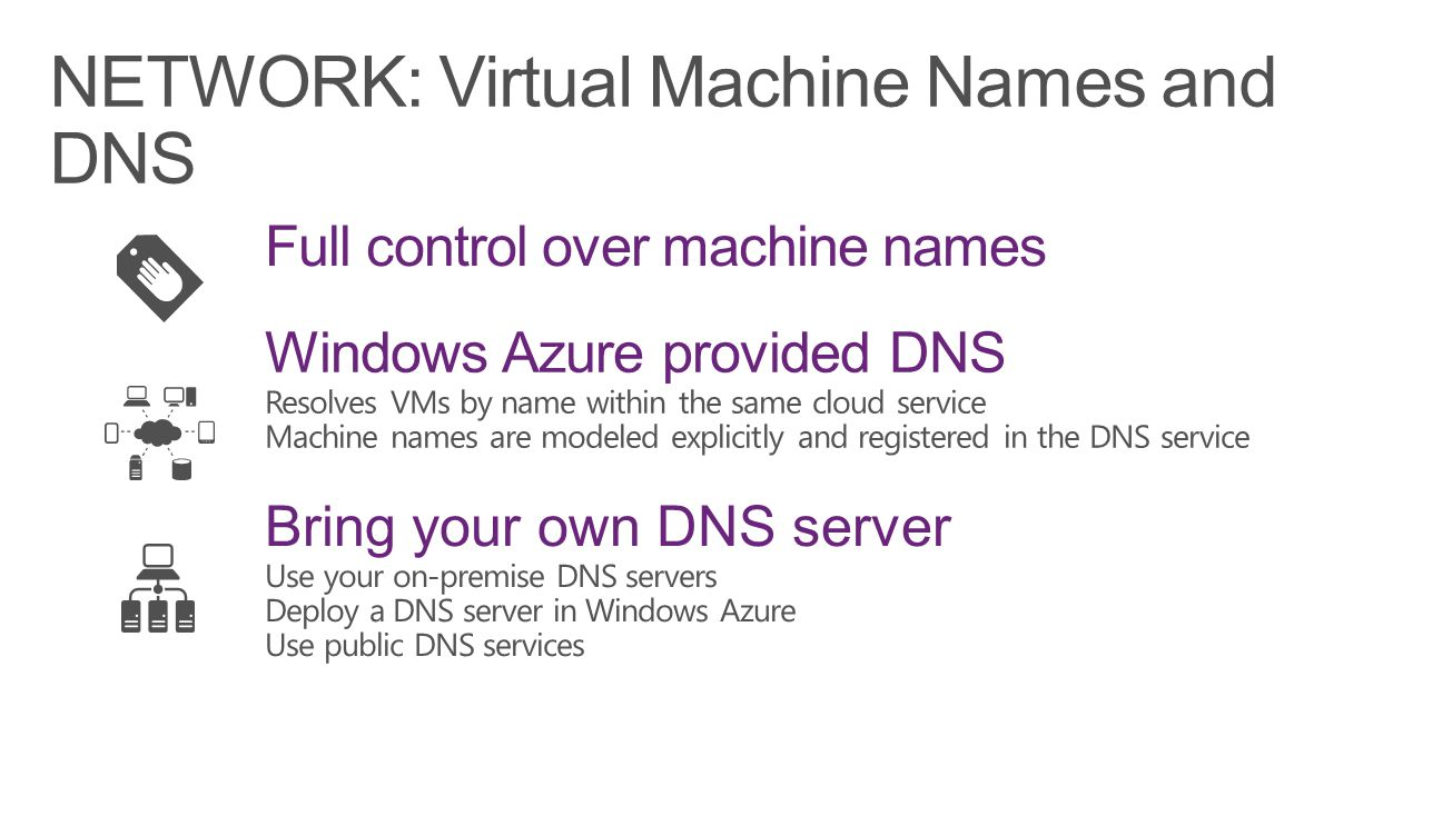 NETWORK: Virtual Machine Names and DNS