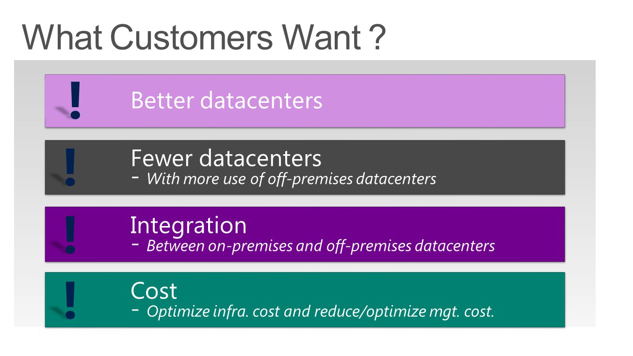 ! ! ! ! What Customers Want Better datacenters Fewer datacenters