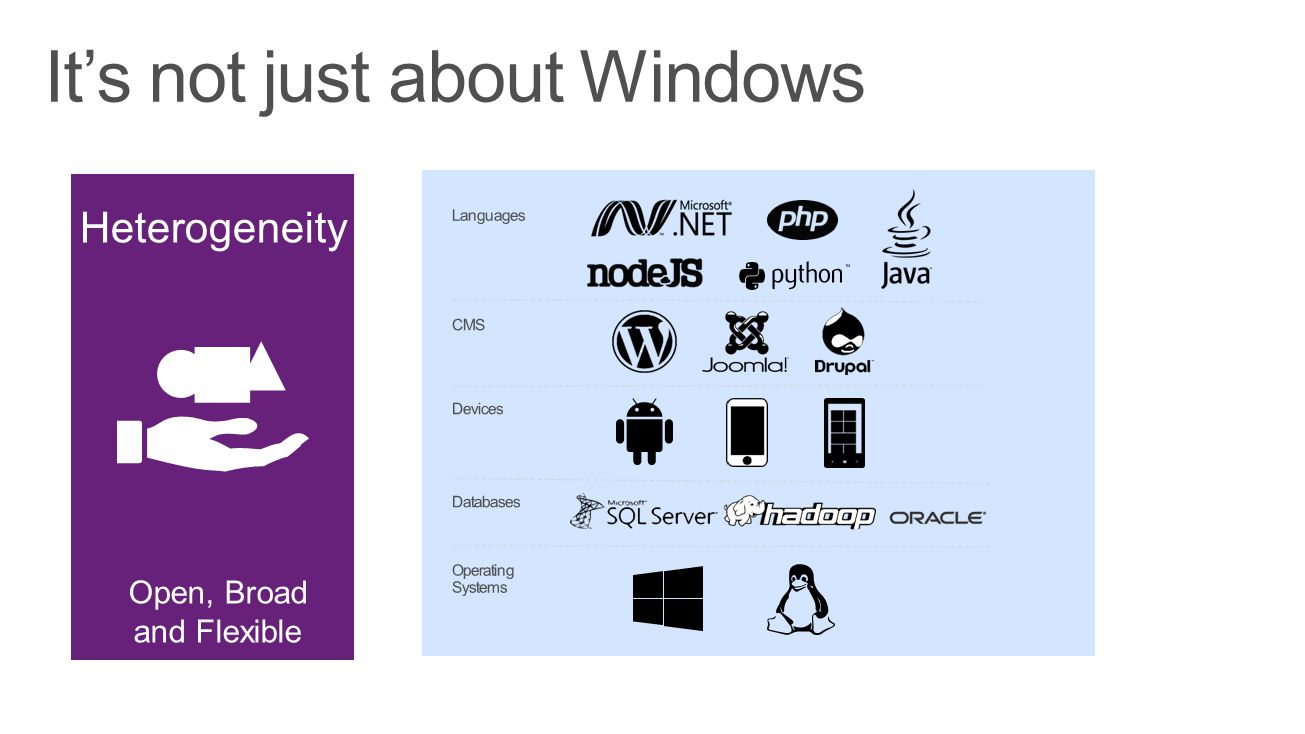 It's not just about Windows