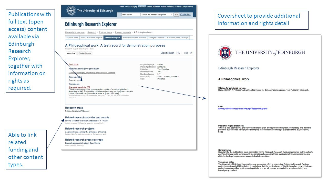 Publications with full text (open access) content available via Edinburgh Research Explorer, together with information on rights as required.
