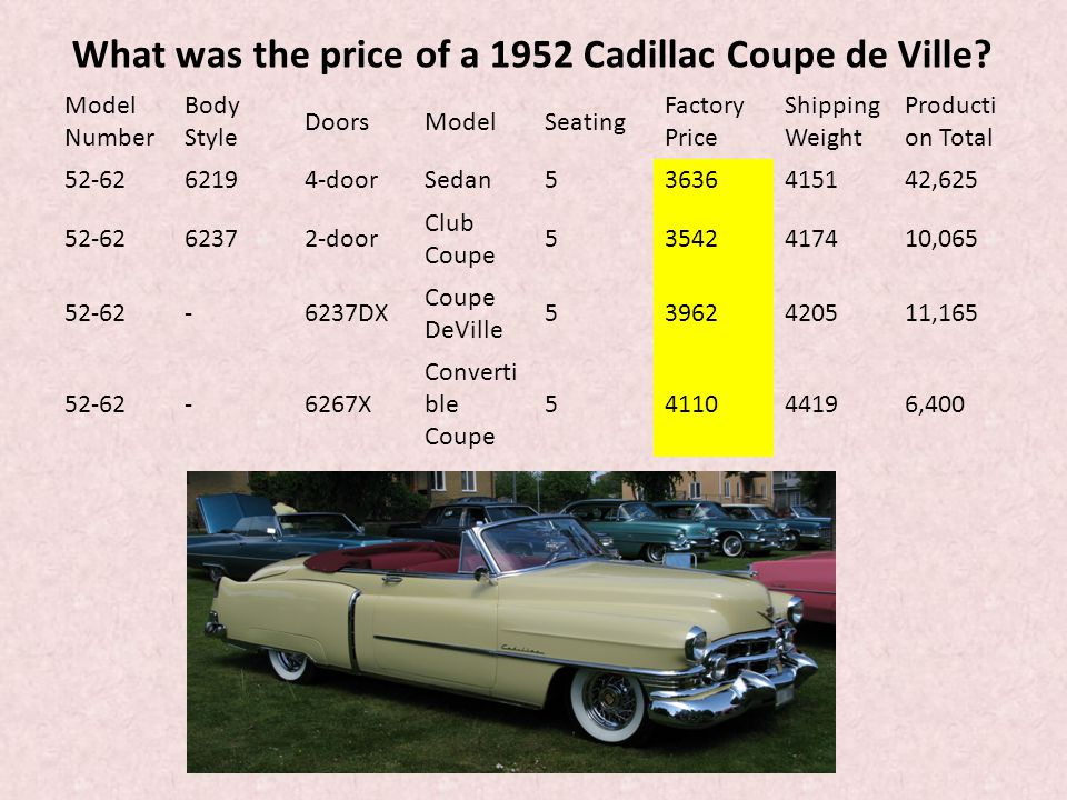 What was the price of a 1952 Cadillac Coupe de Ville