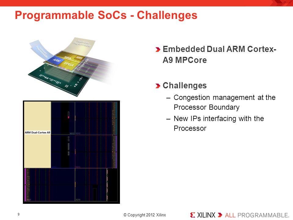 Programmable SoCs - Challenges