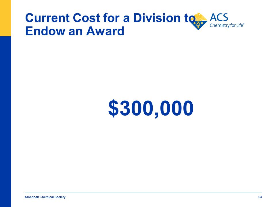 Current Cost for a Division to Endow an Award