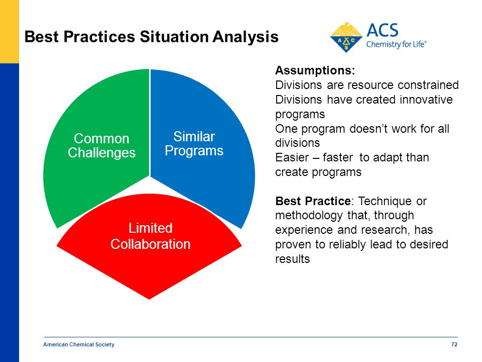 Best Practices Situation Analysis
